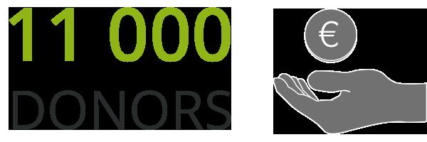 11000-donors-EN