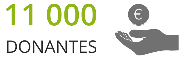 11000-donors-ES
