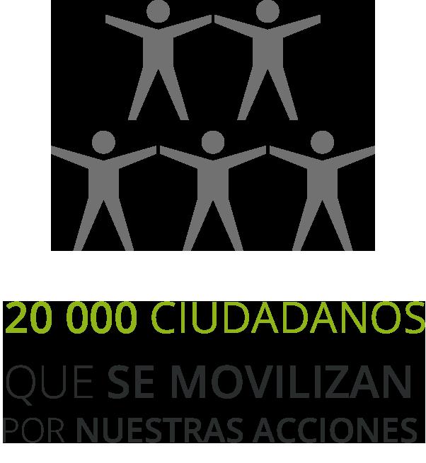 20000-people-ES