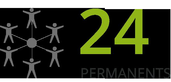 24-permanents