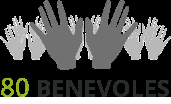 80-benevoles