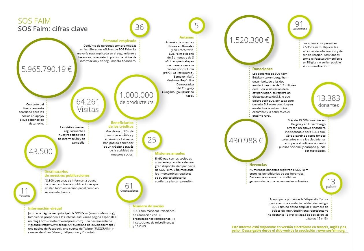 Imagen informe actividades 2014
