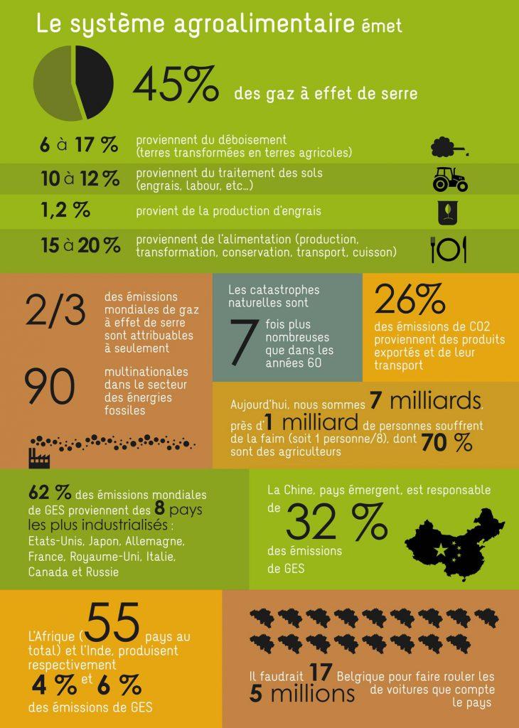 infographie_dajaloo